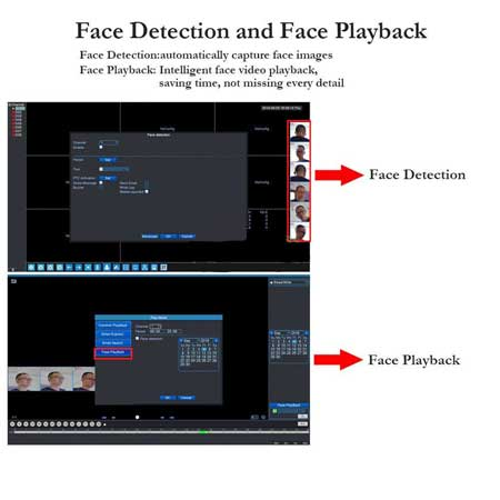 Kit DVR 5MPx con rilevamento viso + 8 telecamere 5mpx Sony + hard disk omaggio
