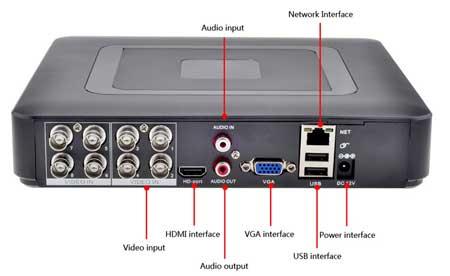 xMeye - DVR XVR 6in1 8 canali 5 Mega Pixel contenitore in ABS UTC VideoAnalisi
